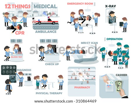 beautiful graphic design of medical elements,12 things medical consist of CPR,Ambulance,Emergency Room,X-ray,Blood test,Check Up,MRI or CT scan,Operation,Diagnosis,Physical Therapy,Pharmacy,cashier - stock vector