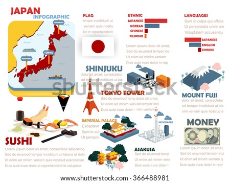 beautiful info graphic design of Japan - stock vector