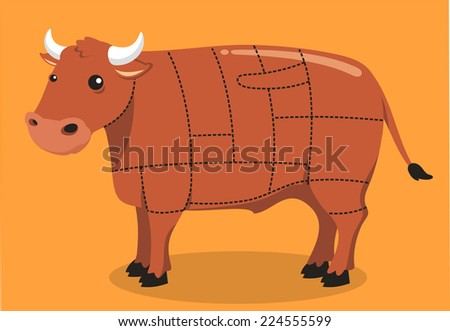 Beef Cuts Meat Steak Grill Cow Barbecue Butcher, vector illustration cartoon. - stock vector