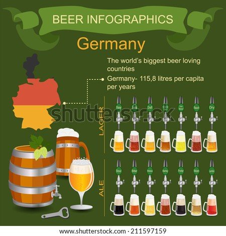 Beer infographics. The world's biggest beer loving country - Germany. Vector illustration - stock vector