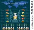 Beer snack  infographics, set elements, for creating your own infographics. Vector illustration - stock vector