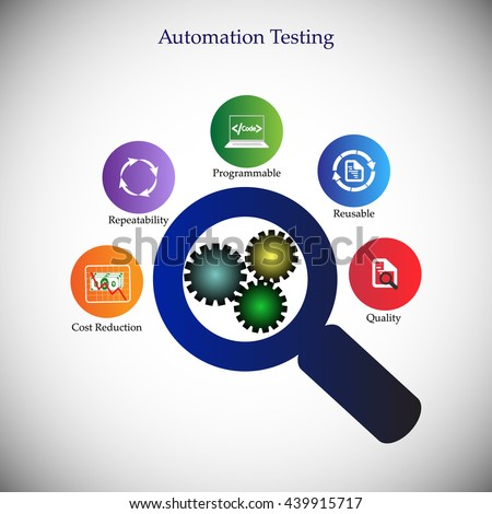 Benefits Advantages Software Automation Testing Icon Stock. London Apartment Search American Fork Dentist. Business Administration Classes To Take. Printing Business Cards In Word. School Of Nursing Florida Roaches With Wings. How To Get A Degree In Forensic Science. Restaurant Management Programs. Acting Courses In New York Online Cda Classes. Energy Saving Washing Machine