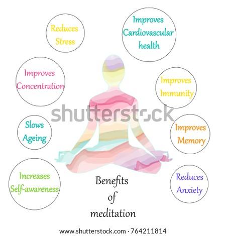 Benefits Of Meditation Poster Yoga Pose Relaxation Mindfulness