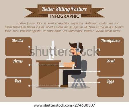 Better Sitting Posture Infographic Ergonomic Sitting Stock