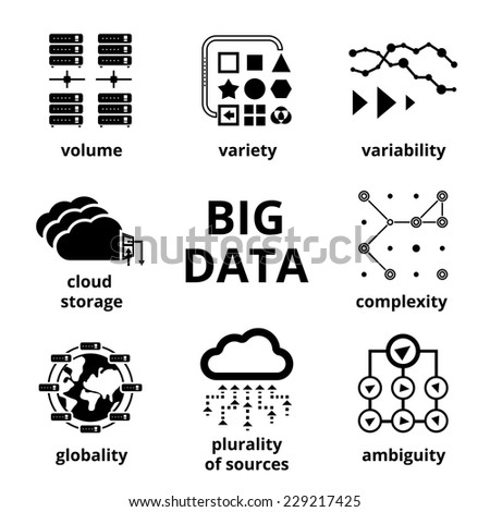 Big data icons. Volume Variety Velocity Variability Complexity - stock vector