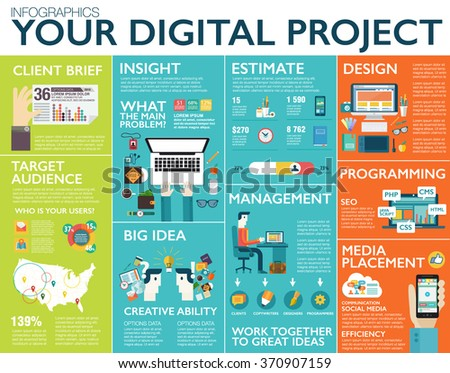Big infographics in flat style. Vector illustrations about digital projects, management, clients brief, design and communication. Use in website, corporate report, presentation, advertising, marketing - stock vector