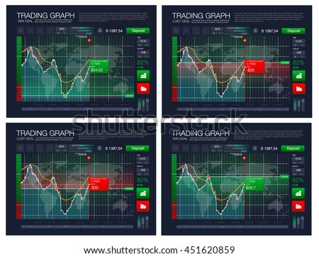 Binary option. All situation on market: Put Call, Win Lost deal. Futuristic user interface. Infographic elements. Abstract virtual graphic touch HUD UI for business app. Screen monitor set web element - stock vector