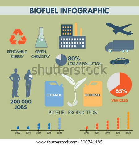 Bio fuel infographic. Great for presentations, publications, project illustration. - stock vector
