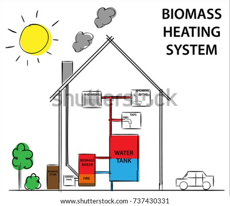 Biomass Woodfuelled Heating Systems Diagram Illustration Stock Photo