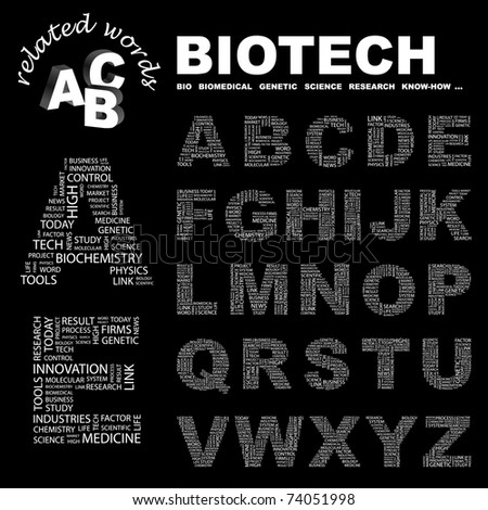 BIOTECH. Wordcloud alphabet with different association terms.