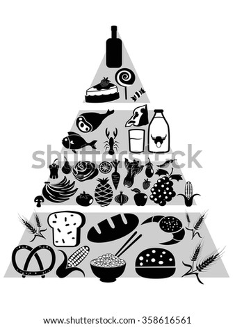 black food pyramid set - stock vector
