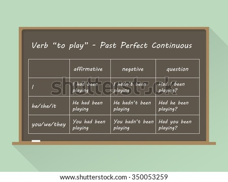 "Blackboard. English grammar - verb ""to play"" in Past Perfect Continuous Tense. Flat style - stock vector"