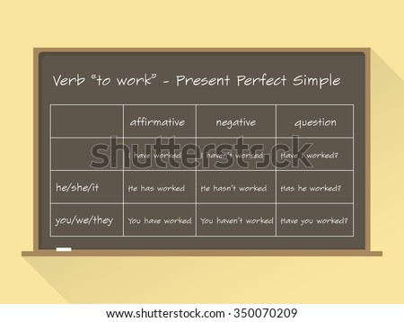 "Blackboard. English grammar - verb ""to work"" in Present Perfect Simple Tense. Flat style - stock vector"