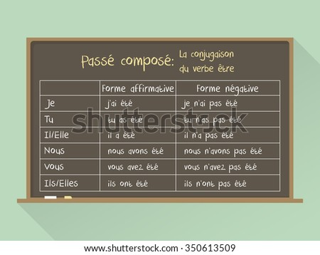 "Blackboard. Flat style. French grammar - verb ""to be"" in ""Passe compose"" Tense - stock vector"