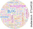 BLOG. Word collage on white background. Illustration with different association terms. - stock photo