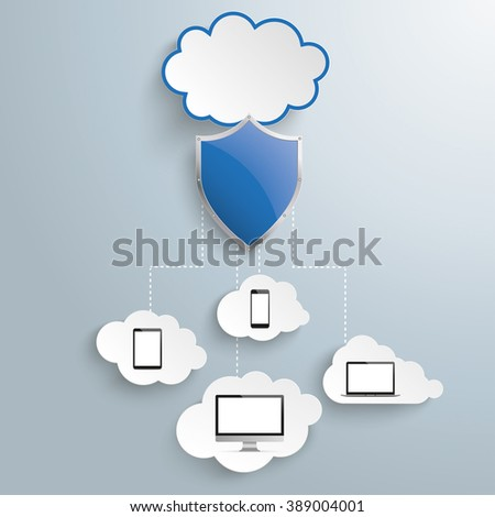 Blue clouds with protection shield, laptop, pc, tablet and smartphone on the grsy background. Eps 10 vector file. - stock vector
