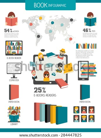 Book and reading infographics. Flat vector design. - stock vector