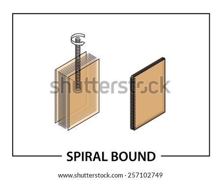 Book binding technique: spiral bound. - stock vector