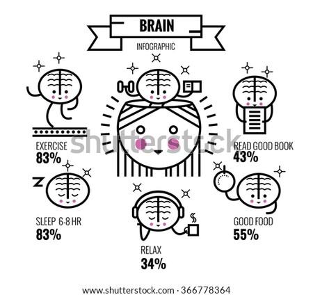 Food that helps brain function