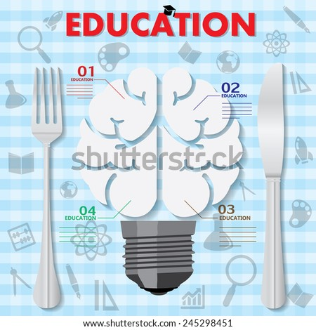 brain is between fork and knife  - stock vector