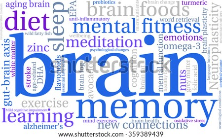Brain word cloud on a white background.  - stock vector