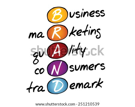 BRAND, business marketing concept acronym - stock vector