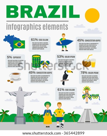 Brazilian sightseeing landmarks recreational and cultural attractions for tourists flat poster with infographic elements abstract vector illustration