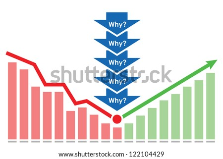 Breaking Trend with Five Why Methodology modern six sigma concept - stock vector