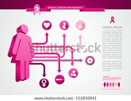 Breast cancer awareness infographics ribbon symbol woman person with information graphic icons template. EPS10 vector file organized in layers for easy editing. - stock vector