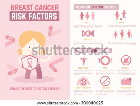 breast cancer risk factors infographics, health care and medical information - stock vector