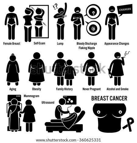 Breast Cancer Symptoms Causes Risk Factors Diagnosis Stick Figure Pictogram Icons - stock vector