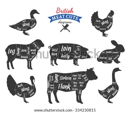 Wet Heat Dry Heat Beef Roasts And Steaks 101 besides National Butchers Week 2014 as well An Indian Would Be Vegans Defence Of Beef Eating likewise Prime ribs of beef 105551 as well Body locker beef. on cuts of steak chart