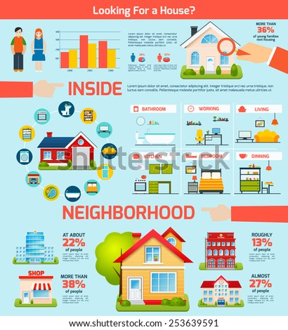 Building real estate property infographics set with houses interior vector illustration