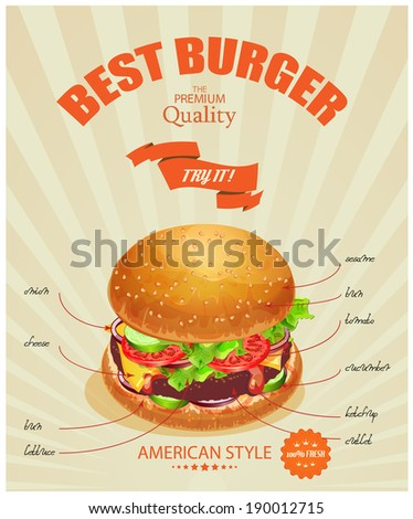 Burger. Ingredients label. Poster in American traditional vintage style. - stock vector