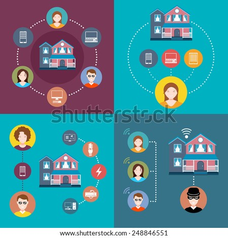 Business concept flat icons set of smart home, security systems and control infographic design elements vector illustration - stock vector