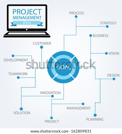 Business concept. Project management. vector illustration. - stock vector