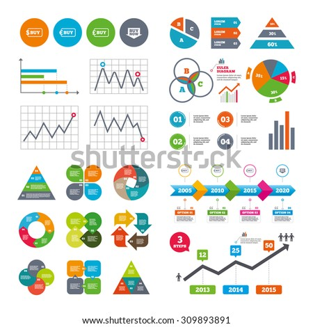 Business data pie charts graphs. Buy now arrow icon. Online shopping signs. Dollar, euro and pound money currency symbols. Market report presentation. Vector - stock vector