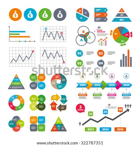 Business data pie charts graphs. Money bag icons. Dollar, Euro, Pound and Yen symbols. USD, EUR, GBP and JPY currency signs. Market report presentation. Vector - stock vector