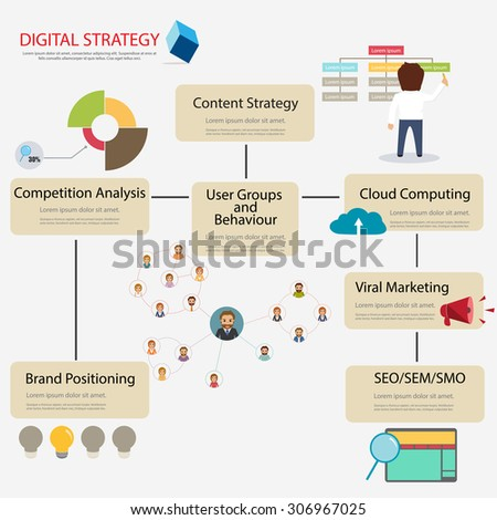 Competitor analysis infographic