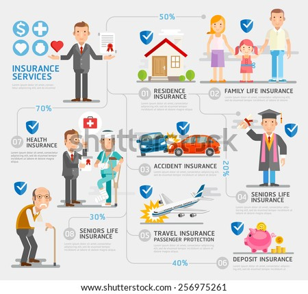 Business insurance character and icons template. Vector illustration. Can be used for workflow layout, banner, diagram, number options, web design, timeline, infographics. - stock vector