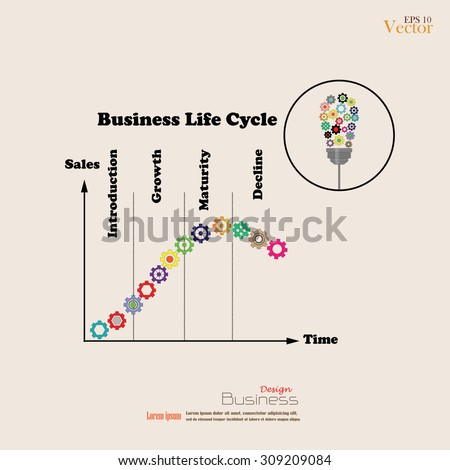 Business Life Cycleproduct Life Cycle Chart Stock Vector 2018