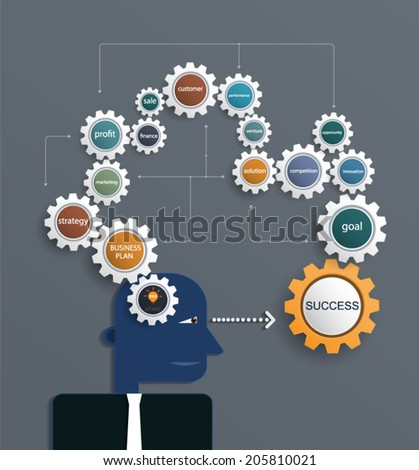 Business man planning business idea for success. Created business plan with gears wheel - stock vector