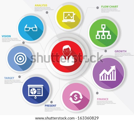Business management concept,Colorful version,vector - stock vector