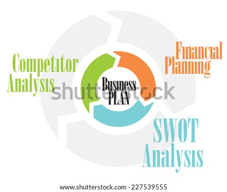 Business plan circle, orange, green and blue color chart - stock vector