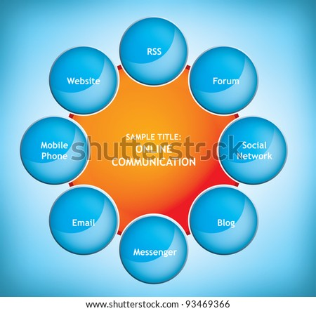 Business Process Diagram with a Title and multiple fields for information - stock vector