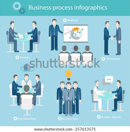 Business process infographics. Brainstorm, big idea, consulting, partnership, contract. Flat style.  - stock vector