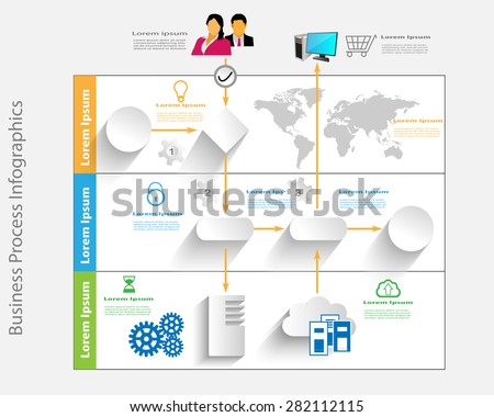 Business process infographics, process connects different activities like people approvals, system connectivity, online sales, cloud computing from different geographical regions world wide