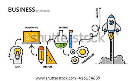 Business process. Thin line flat design. From idea to the launch, through the planning, design, testing and production. - stock vector