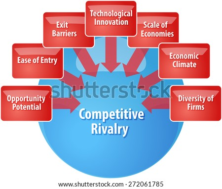 business strategy concept infographic diagram illustration of competitive rivalry vector - stock vector
