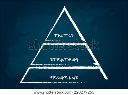 Business strategy pyramid, hand drawing abstract color chart on chalkboard  - stock vector